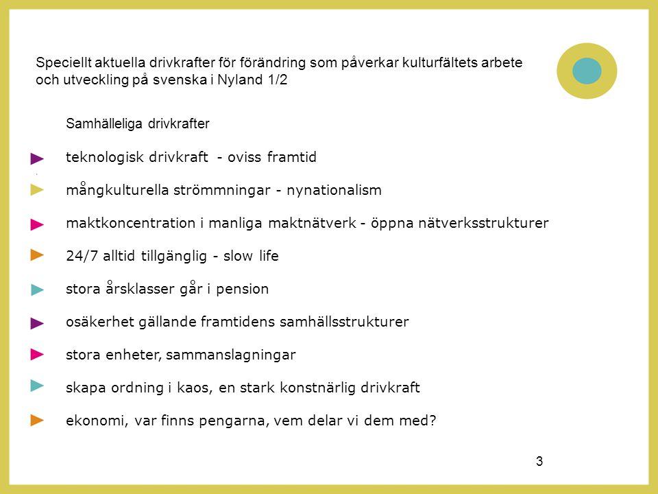 3 Speciellt aktuella drivkrafter för förändring som påverkar kulturfältets arbete och utveckling på svenska i Nyland 1/2 Samhälleliga drivkrafter teknologisk drivkraft - oviss framtid mångkulturella strömmningar - nynationalism maktkoncentration i manliga maktnätverk - öppna nätverksstrukturer 24/7 alltid tillgänglig - slow life stora årsklasser går i pension osäkerhet gällande framtidens samhällsstrukturer stora enheter, sammanslagningar skapa ordning i kaos, en stark konstnärlig drivkraft ekonomi, var finns pengarna, vem delar vi dem med?
