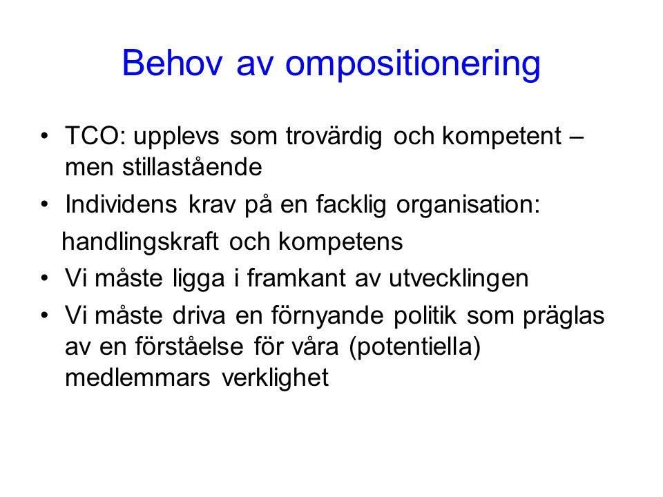Behov av ompositionering TCO: upplevs som trovärdig och kompetent – men stillastående Individens krav på en facklig organisation: handlingskraft och k
