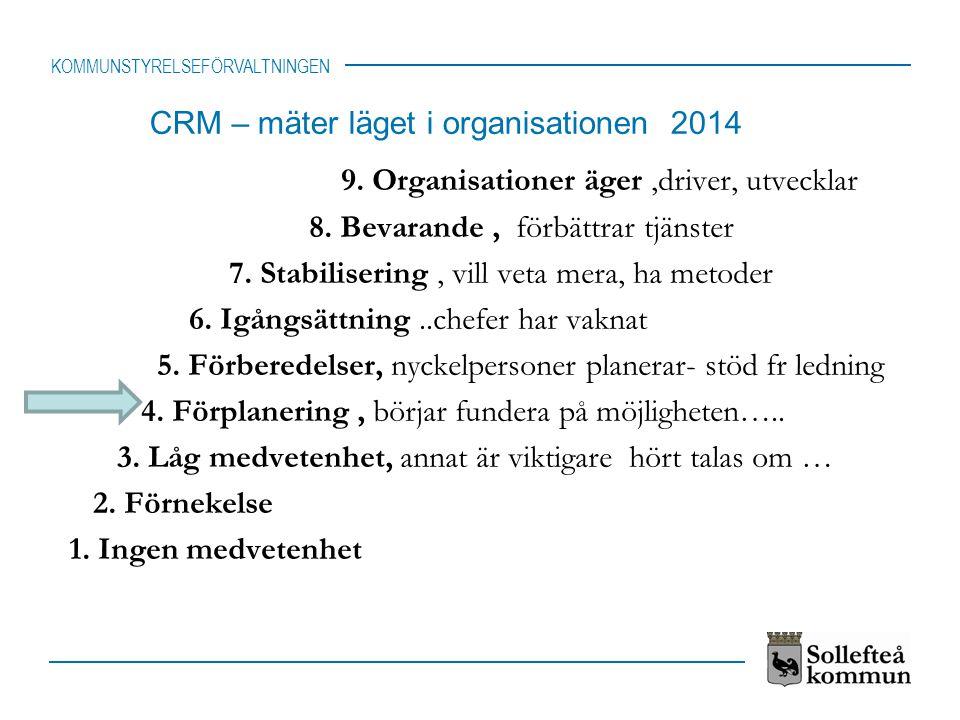 KOMMUNSTYRELSEFÖRVALTNINGEN CRM – mäter läget i organisationen 2014 9.