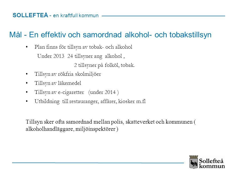 SOLLEFTEÅ - en kraftfull kommun Mål - En effektiv och samordnad alkohol- och tobakstillsyn Plan finns för tillsyn av tobak- och alkohol Under 2013 24 tillsyner ang alkohol, 2 tillsyner på folköl, tobak.