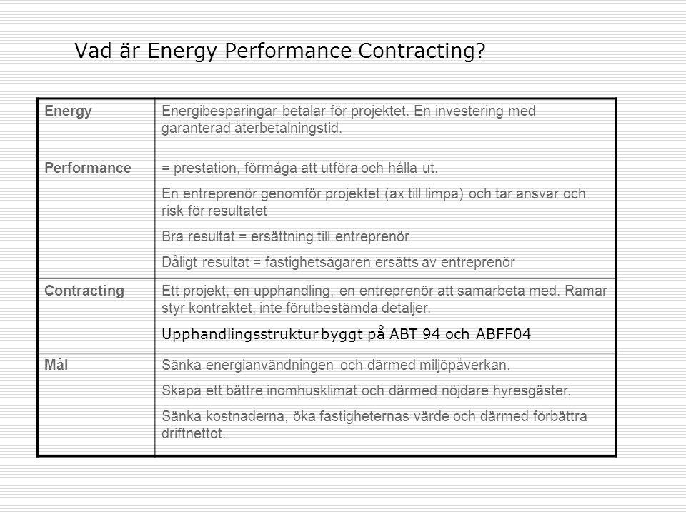 Vad är Energy Performance Contracting? EnergyEnergibesparingar betalar för projektet. En investering med garanterad återbetalningstid. Performance= pr