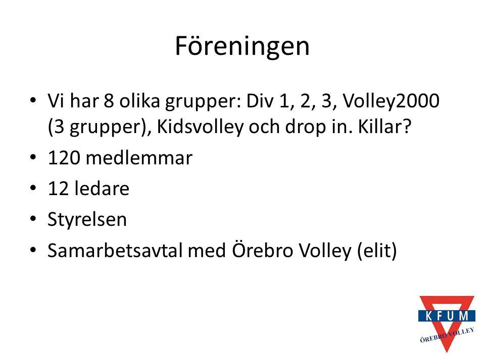 Föreningen Vi har 8 olika grupper: Div 1, 2, 3, Volley2000 (3 grupper), Kidsvolley och drop in. Killar? 120 medlemmar 12 ledare Styrelsen Samarbetsavt