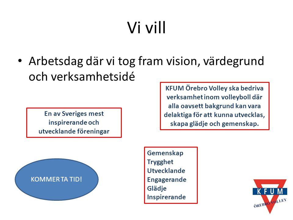 Vi vill Arbetsdag där vi tog fram vision, värdegrund och verksamhetsidé En av Sveriges mest inspirerande och utvecklande föreningar KFUM Örebro Volley