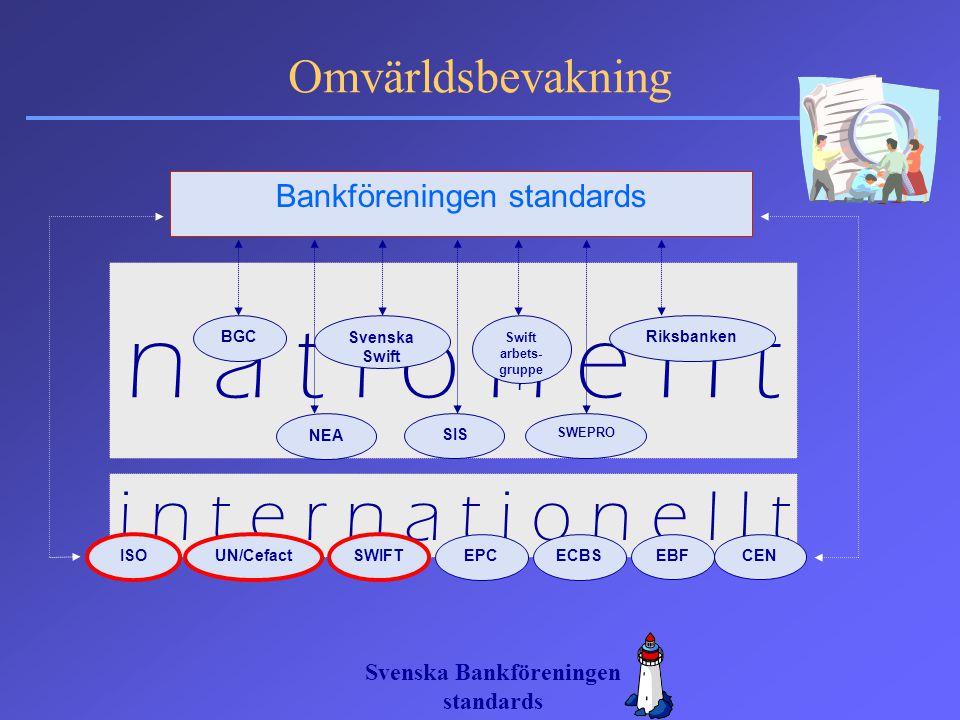 Svenska Bankföreningen standards Omvärldsbevakning Bankföreningen standards n a t i o n e l l t i n t e r n a t i o n e l l t Riksbanken SIS NEA SWEPR
