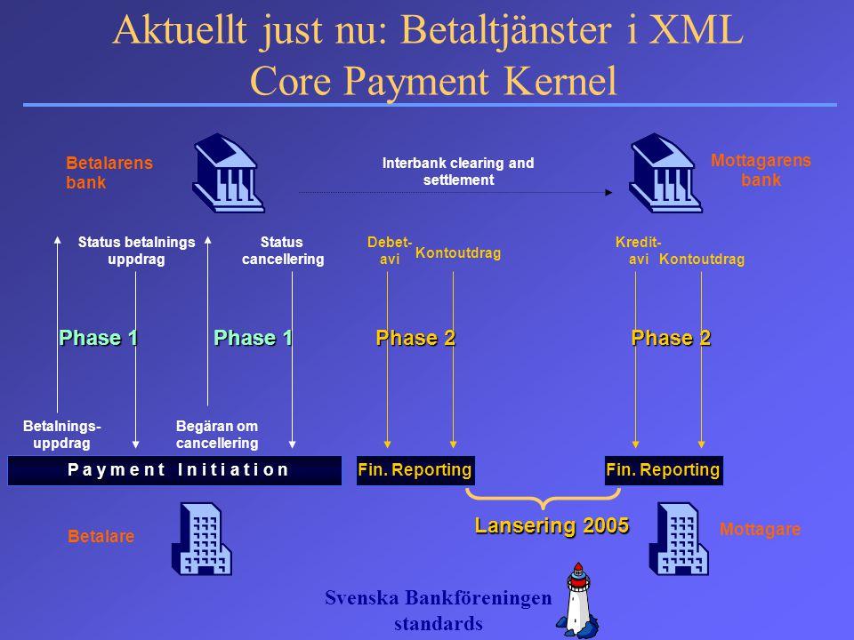 Svenska Bankföreningen standards Aktuellt just nu: Betaltjänster i XML Core Payment Kernel Betalare Mottagare Betalarens bank Mottagarens bank Betalni