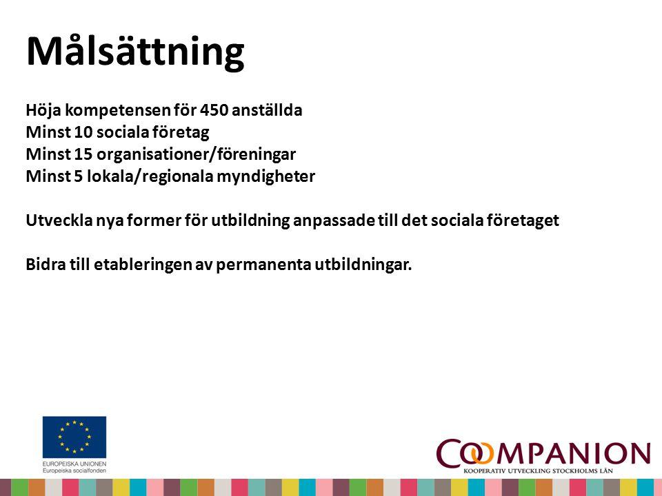 Målsättning Höja kompetensen för 450 anställda Minst 10 sociala företag Minst 15 organisationer/föreningar Minst 5 lokala/regionala myndigheter Utveck