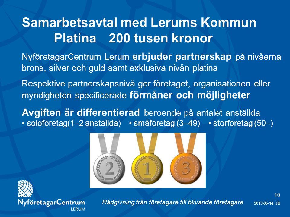 Rådgivning från företagare till blivande företagare 10 2013-05-14 JB NyföretagarCentrum Lerum erbjuder partnerskap på nivåerna brons, silver och guld samt exklusiva nivån platina Respektive partnerskapsnivå ger företaget, organisationen eller myndigheten specificerade förmåner och möjligheter Avgiften är differentierad beroende på antalet anställda soloföretag(1–2 anställda) småföretag (3–49) storföretag (50–) Samarbetsavtal med Lerums Kommun Platina200 tusen kronor