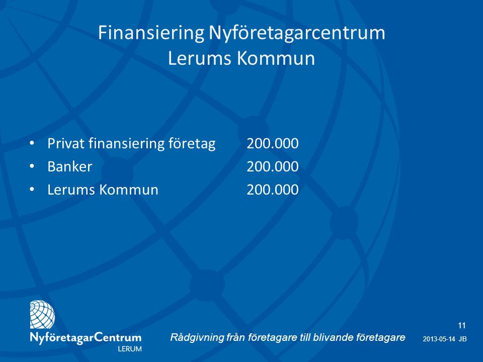 Rådgivning från företagare till blivande företagare 11 2013-05-14 JB Finansiering Nyföretagarcentrum Lerums Kommun Privat finansiering företag 200.000 Banker 200.000 Lerums Kommun200.000