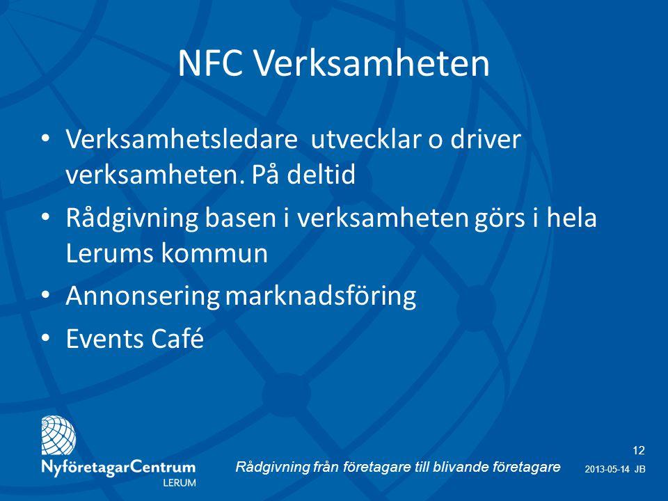 Rådgivning från företagare till blivande företagare 12 2013-05-14 JB NFC Verksamheten Verksamhetsledare utvecklar o driver verksamheten.