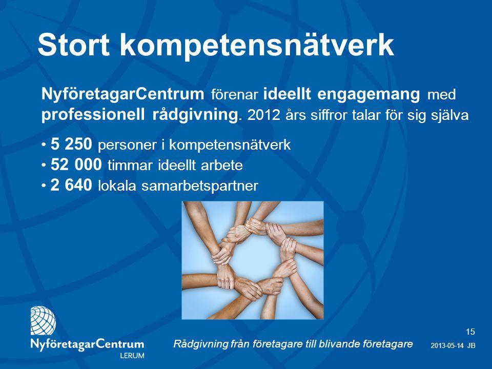 Rådgivning från företagare till blivande företagare 15 2013-05-14 JB NyföretagarCentrum förenar ideellt engagemang med professionell rådgivning.