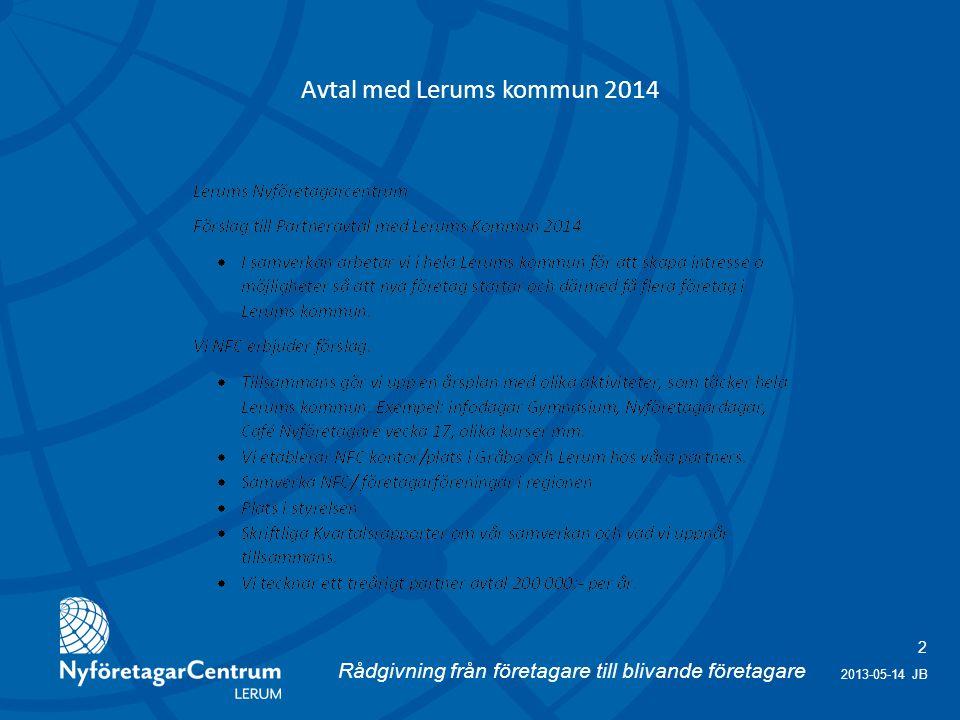 Rådgivning från företagare till blivande företagare 2 2013-05-14 JB Avtal med Lerums kommun 2014