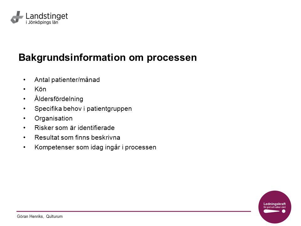 Göran Henriks, Qulturum Bakgrundsinformation om processen Antal patienter/månad Kön Åldersfördelning Specifika behov i patientgruppen Organisation Ris