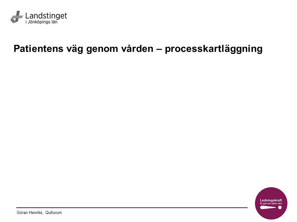 Göran Henriks, Qulturum Patientens väg genom vården – processkartläggning