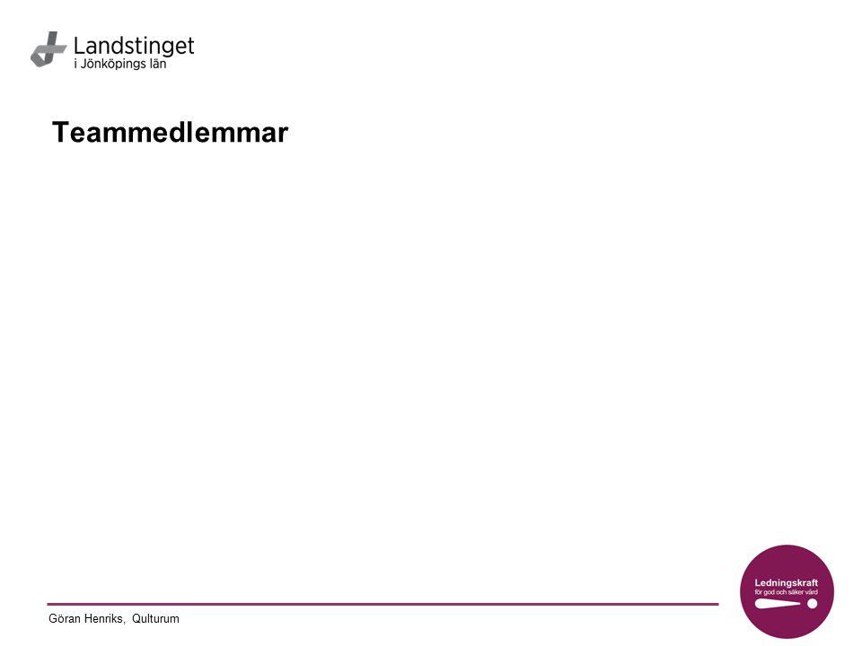 Göran Henriks, Qulturum Mål/ målområde Påverkansanalys Primära påverkansfaktorer (2-4) Vad? Sekundära påverkansfaktorer Hur? © ihi