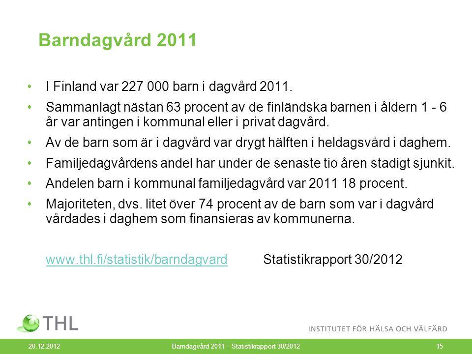 Barndagvård 2011 20.12.2012Barndagvård 2011 - Statistikrapport 30/201215 I Finland var 227 000 barn i dagvård 2011.