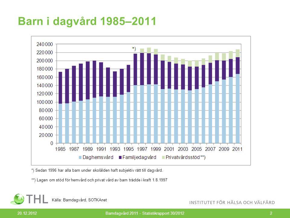 Barn i dagvård 1985–2011 20.12.2012Barndagvård 2011 - Statistikrapport 30/20122 Källa: Barndagvård, SOTKAnet *) Sedan 1996 har alla barn under skolålden haft subjektiv rätt till dagvård.