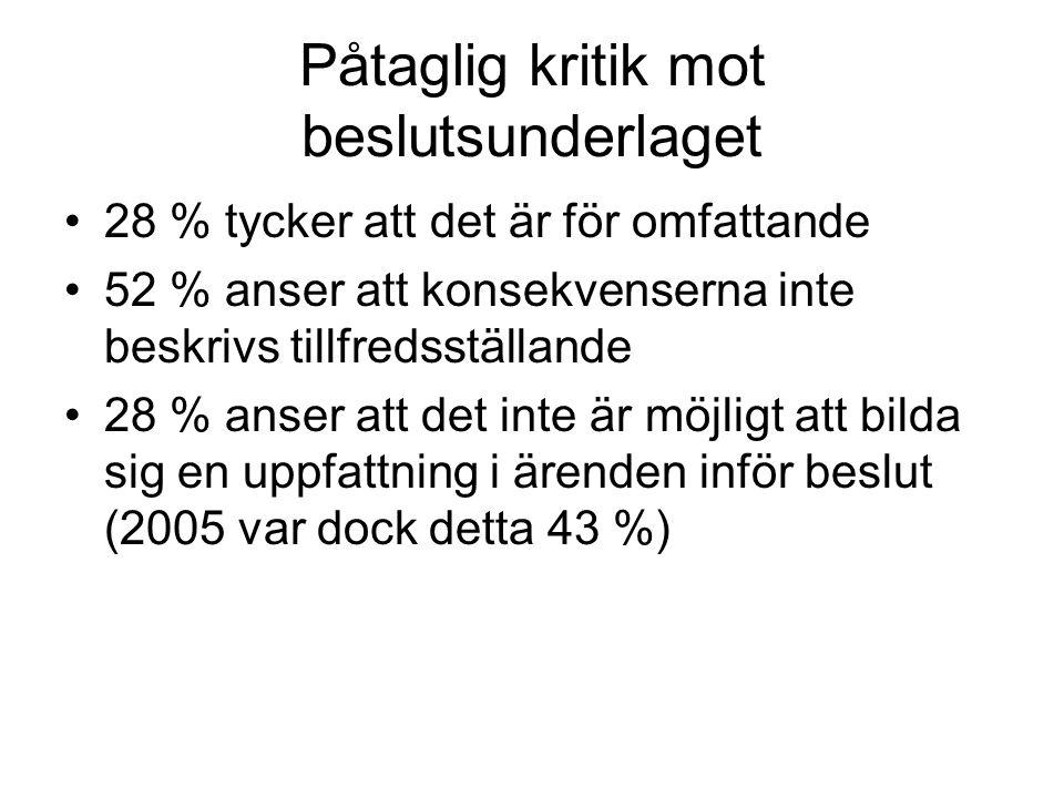 Påtaglig kritik mot beslutsunderlaget 28 % tycker att det är för omfattande 52 % anser att konsekvenserna inte beskrivs tillfredsställande 28 % anser att det inte är möjligt att bilda sig en uppfattning i ärenden inför beslut (2005 var dock detta 43 %)