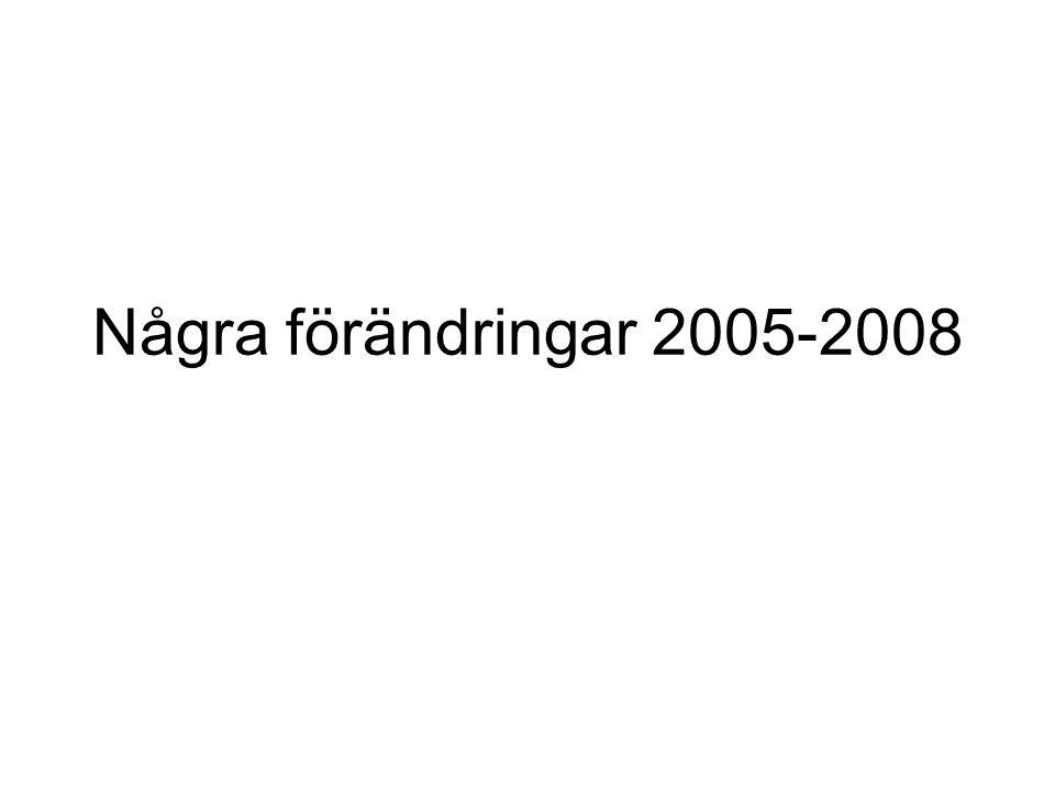Några förändringar 2005-2008