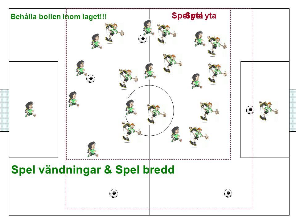 Behålla bollen inom laget!!! Spel yta Spel vändningar & Spel bredd