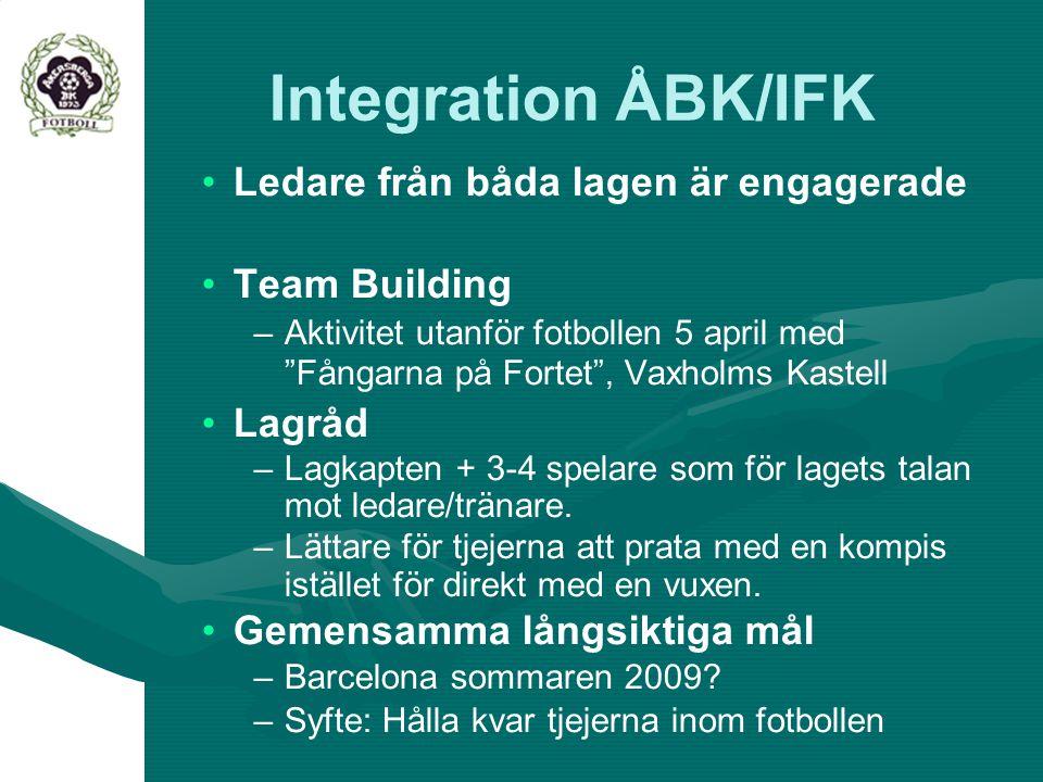 """Ledare från båda lagen är engagerade Team Building – –Aktivitet utanför fotbollen 5 april med """"Fångarna på Fortet"""", Vaxholms Kastell Lagråd – –Lagkapt"""