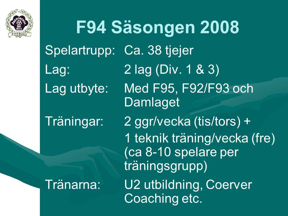 F94 Säsongen 2008 Spelartrupp: Ca. 38 tjejer Lag: 2 lag (Div. 1 & 3) Lag utbyte:Med F95, F92/F93 och Damlaget Träningar:2 ggr/vecka (tis/tors) + 1 tek