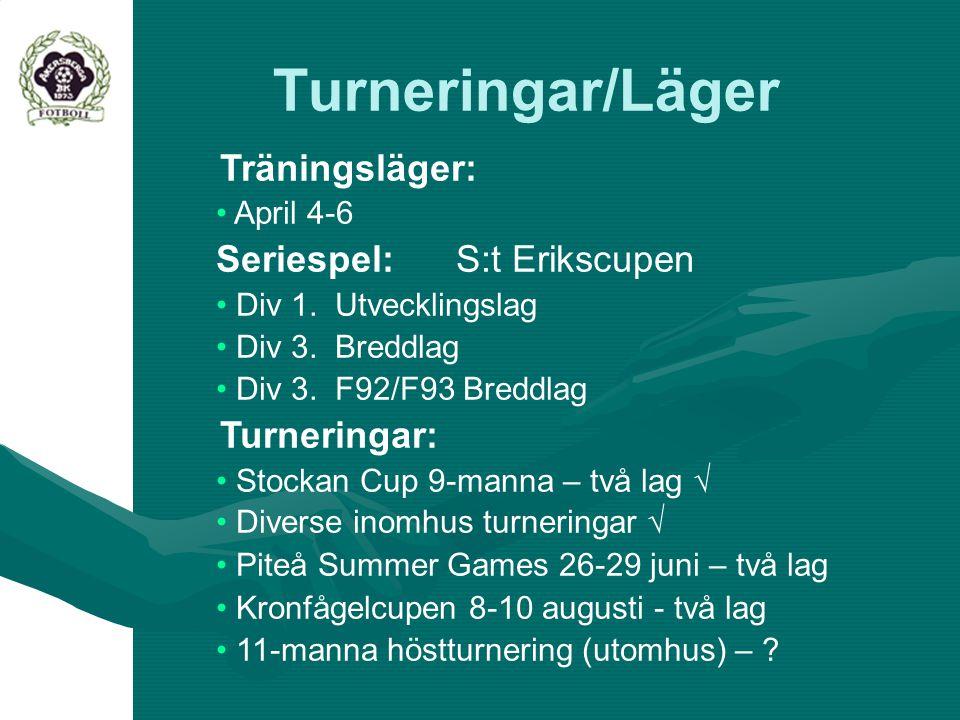 Turneringar/Läger Träningsläger: April 4-6 Seriespel:S:t Erikscupen Div 1. Utvecklingslag Div 3. Breddlag Div 3. F92/F93 Breddlag Turneringar: Stockan