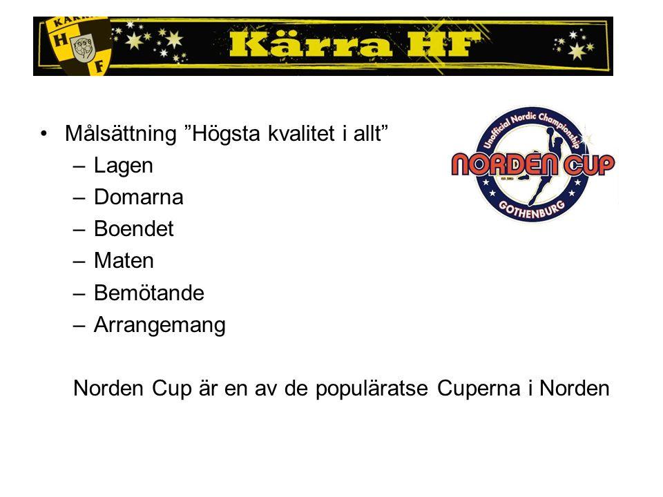 Norden Cup 2010 27/12 – 30/12 8 Klasser (16 lag i varje klass) –P/F 94/95 Elit A –P/F 96 Elit A –P/F 97 Elit A –P/F 96/97 Elit B > 100 lag redan anmälda –väntar på Danska lag Bemanning Skolor och Arenor Förläggning/Kök –Katrinelundsgymnasiet –Hvitfeldtska gymnasiet –(Burgårds gymnasiet) Hallfunktionärer –Valhalla –Lundby Strand –Kärra hallarna Övrigt –Transport –Sjukvård –Förberedelser/Efterarbete