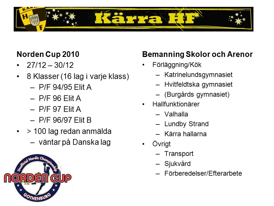 Norden Cup 2010 27/12 – 30/12 8 Klasser (16 lag i varje klass) –P/F 94/95 Elit A –P/F 96 Elit A –P/F 97 Elit A –P/F 96/97 Elit B > 100 lag redan anmäl