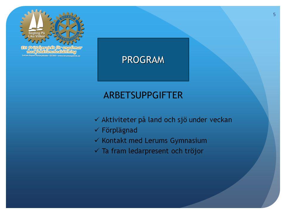 6 EKONOMI och SPONSRING ARBETSUPPGIFTER Ansvara för budget och redovisning Upprätta sponsorspaket Ragga sponsorer Samarbetspartner/sponsorer