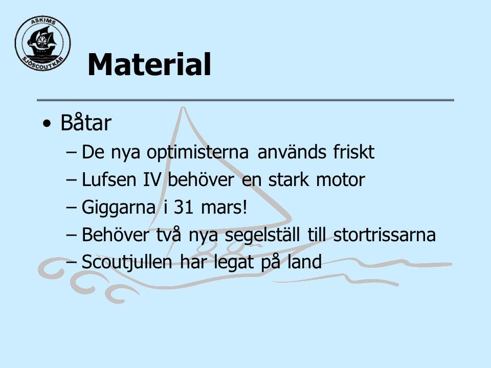 Material Båtar –De nya optimisterna används friskt –Lufsen IV behöver en stark motor –Giggarna i 31 mars.