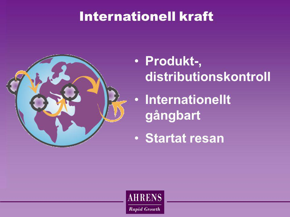 Internationell kraft Produkt-, distributionskontroll Internationellt gångbart Startat resan