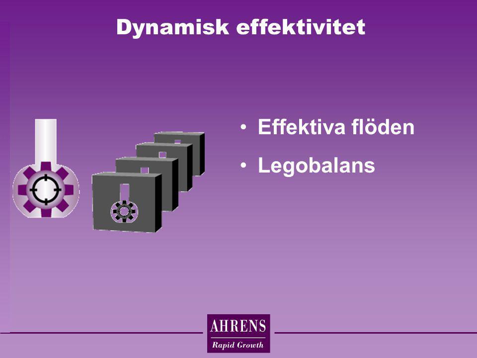 Dynamisk effektivitet Effektiva flöden Legobalans
