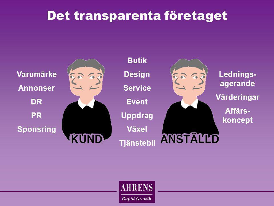 Det transparenta företaget Varumärke Annonser DR PR Sponsring Lednings- agerande Värderingar Affärs- koncept Butik Design Service Event Uppdrag Växel