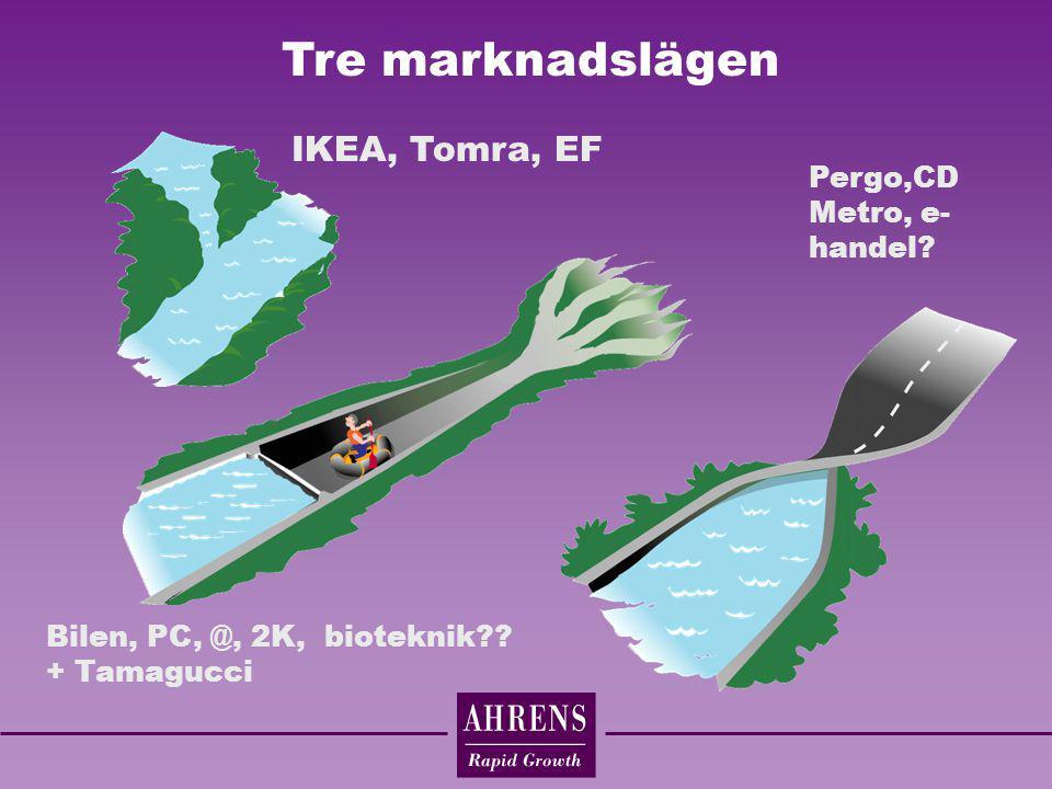 Tre marknadslägen IKEA, Tomra, EF Bilen, PC, @, 2K, bioteknik?? + Tamagucci Pergo,CD Metro, e- handel?