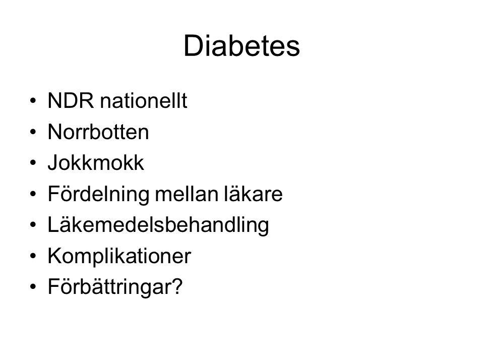 Diabetes NDR nationellt Norrbotten Jokkmokk Fördelning mellan läkare Läkemedelsbehandling Komplikationer Förbättringar?