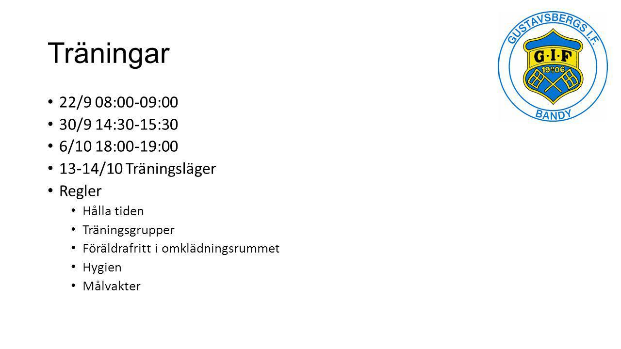 Träningar 22/9 08:00-09:00 30/9 14:30-15:30 6/10 18:00-19:00 13-14/10 Träningsläger Regler Hålla tiden Träningsgrupper Föräldrafritt i omklädningsrumm