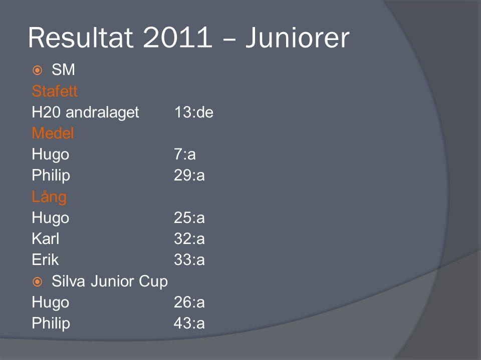 Resultat 2011 – Juniorer  SM Stafett H20 andralaget13:de Medel Hugo7:a Philip29:a Lång Hugo25:a Karl32:a Erik33:a  Silva Junior Cup Hugo26:a Philip4