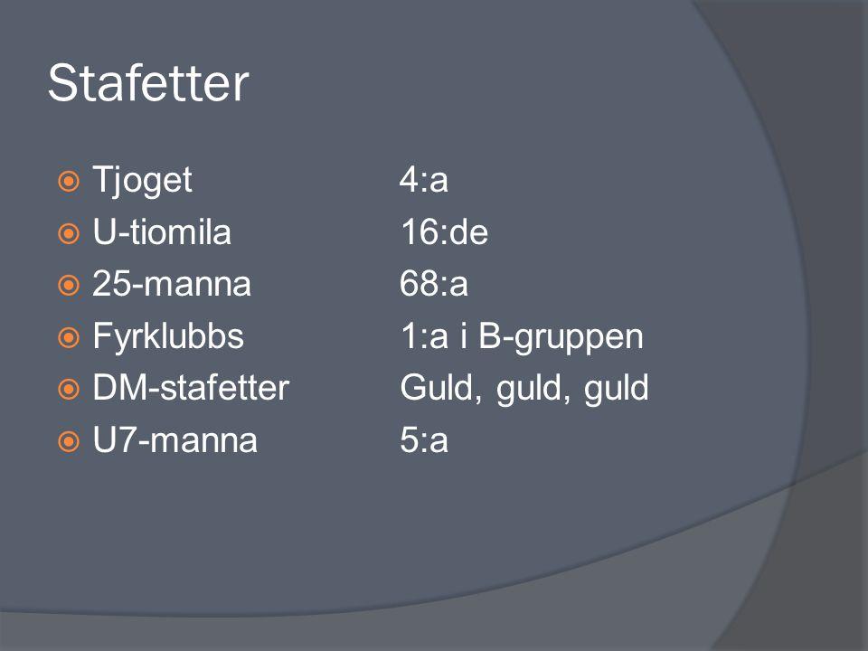 Stafetter  Tjoget4:a  U-tiomila16:de  25-manna68:a  Fyrklubbs1:a i B-gruppen  DM-stafetterGuld, guld, guld  U7-manna5:a