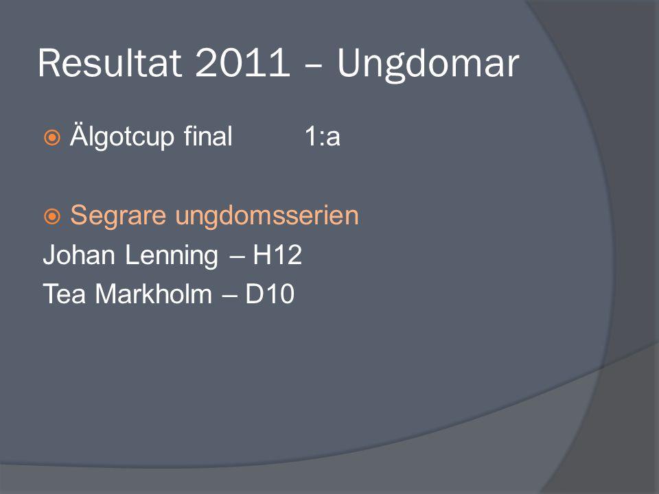 Resultat 2011 – Ungdomar  Älgotcup final1:a  Segrare ungdomsserien Johan Lenning – H12 Tea Markholm – D10