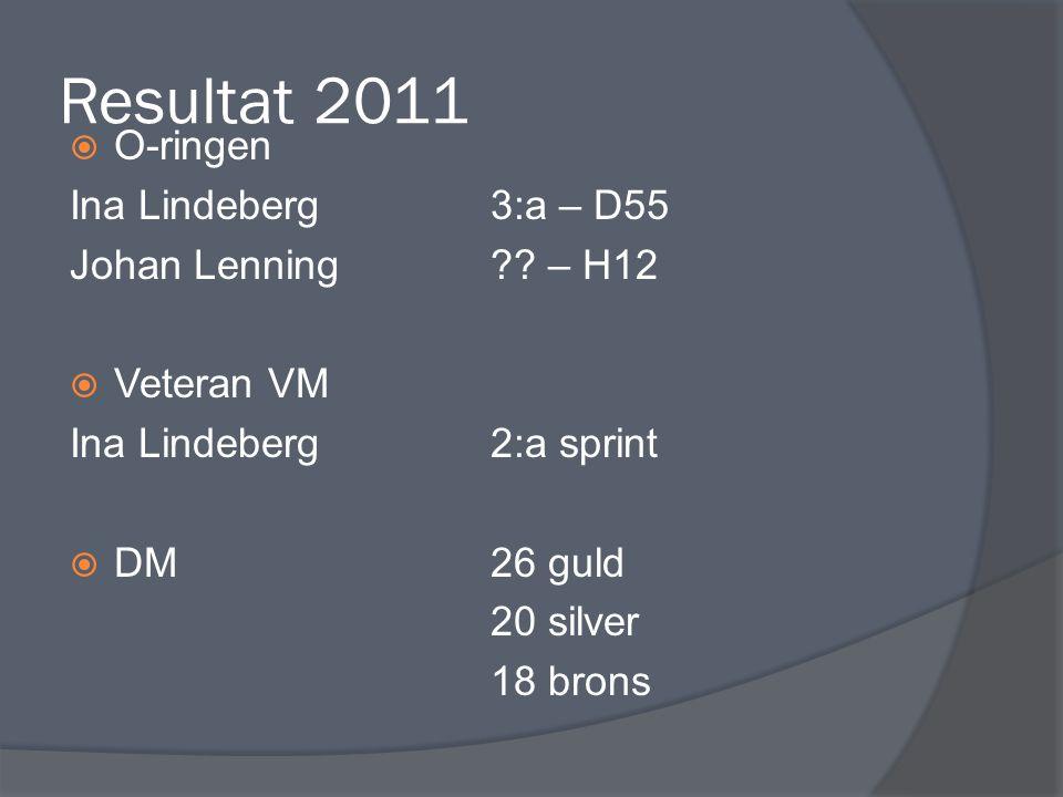Resultat 2011  O-ringen Ina Lindeberg3:a – D55 Johan Lenning?? – H12  Veteran VM Ina Lindeberg2:a sprint  DM26 guld 20 silver 18 brons