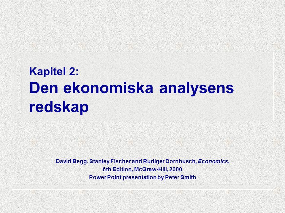 2.1 Modeller och data n Modell – en analysram som baserar sig på förenklande antaganden – hjälper oss att organisera vårt ekonomiska tänkande n Data – ekonomens beröring med verkligheten – tidsserier – tvärsnitt