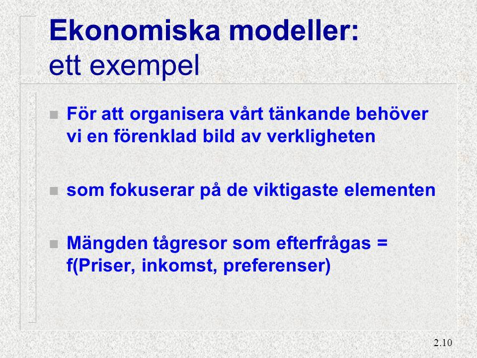 2.10 Ekonomiska modeller: ett exempel n För att organisera vårt tänkande behöver vi en förenklad bild av verkligheten n som fokuserar på de viktigaste elementen n Mängden tågresor som efterfrågas = f(Priser, inkomst, preferenser)