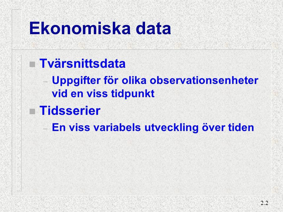2.2 Ekonomiska data n Tvärsnittsdata – Uppgifter för olika observationsenheter vid en viss tidpunkt n Tidsserier – En viss variabels utveckling över t