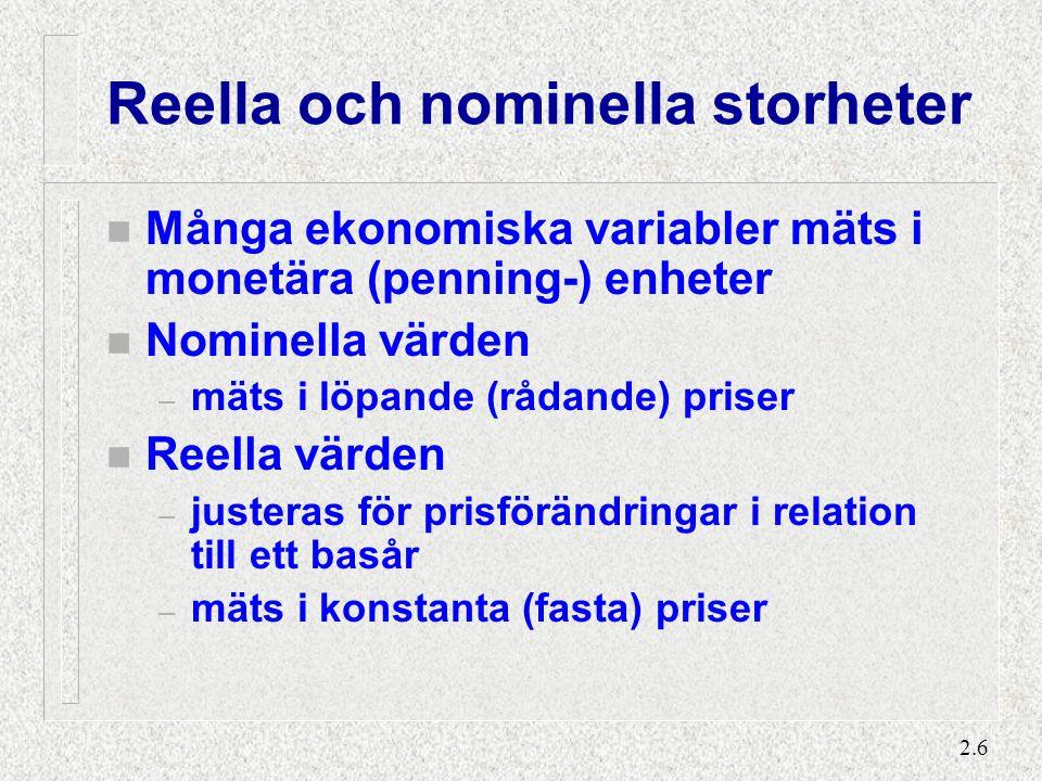 2.6 Reella och nominella storheter n Många ekonomiska variabler mäts i monetära (penning-) enheter n Nominella värden – mäts i löpande (rådande) prise