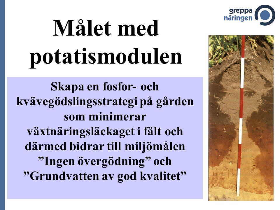 Målet med potatismodulen Skapa en fosfor- och kvävegödslingsstrategi på gården som minimerar växtnäringsläckaget i fält och därmed bidrar till miljömålen Ingen övergödning och Grundvatten av god kvalitet