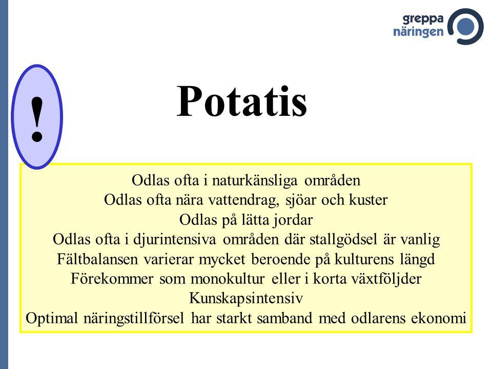 Köksbordsmaterial 1.Kväveutnyttjande i potatis- och grönsaksodlingen 2.Bevattning minskar risken för växtnäringsläckage 3.Friska kulturer ger ökad växtnäringsupptagning