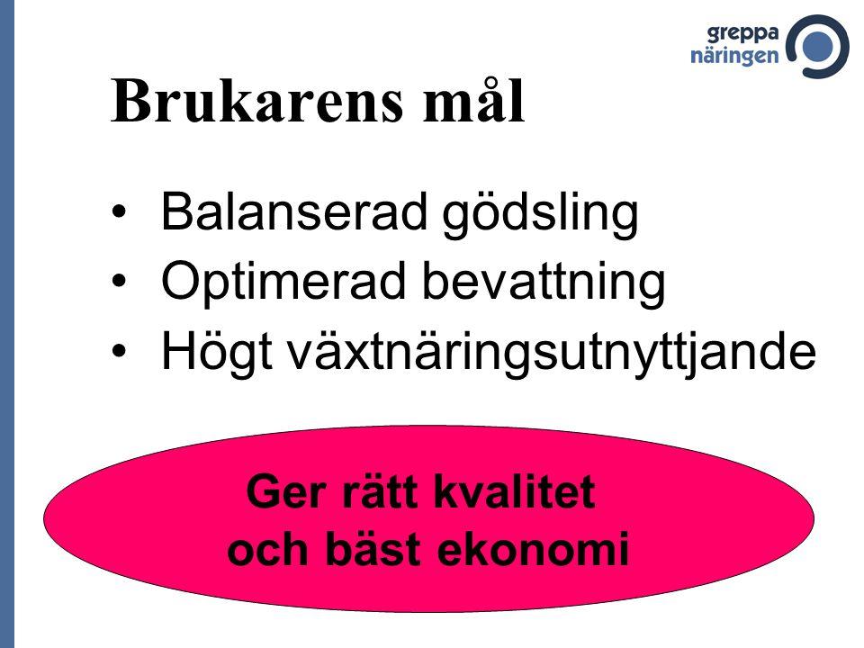 Bjärehalvön, Öllövsstrand 2003-03-14 Nysatt färskpotatis