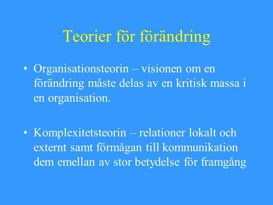 Teorier för förändring Organisationsteorin – visionen om en förändring måste delas av en kritisk massa i en organisation. Komplexitetsteorin – relatio