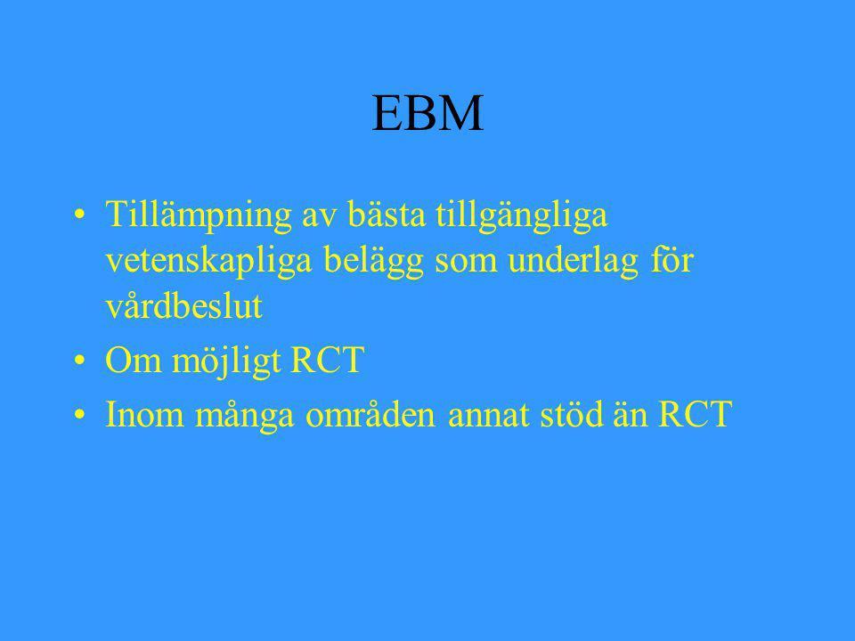 EBM Tillämpning av bästa tillgängliga vetenskapliga belägg som underlag för vårdbeslut Om möjligt RCT Inom många områden annat stöd än RCT
