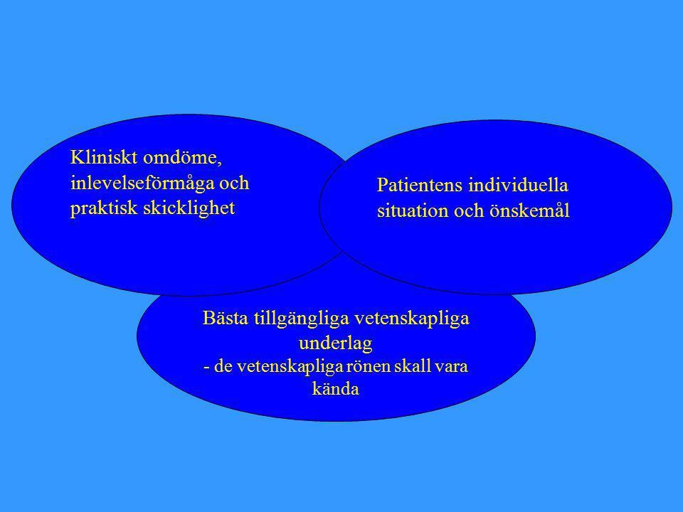 Bästa tillgängliga vetenskapliga underlag - de vetenskapliga rönen skall vara kända Kliniskt omdöme, inlevelseförmåga och praktisk skicklighet Patient